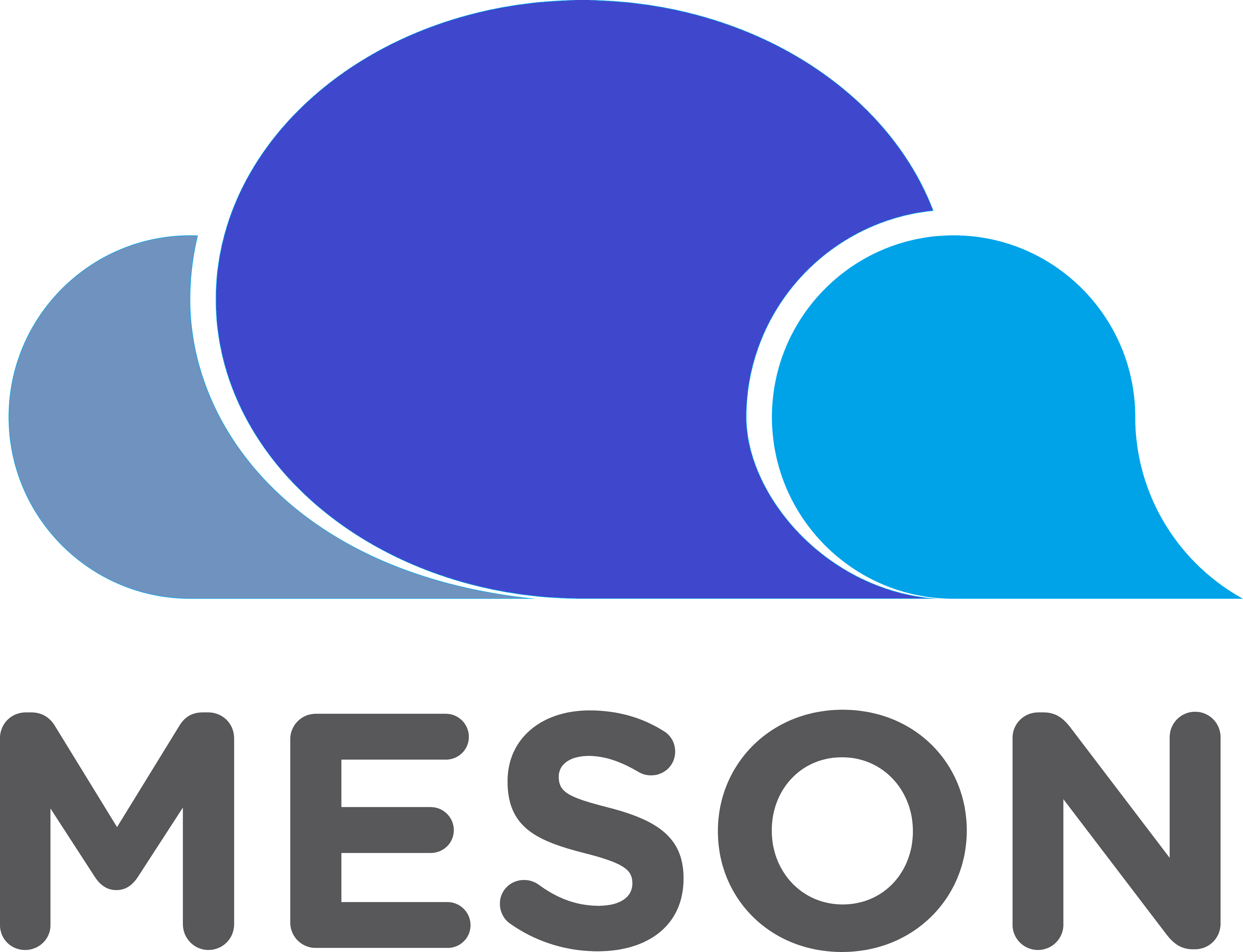 Meson – Optimized Edge Slice Orchestration